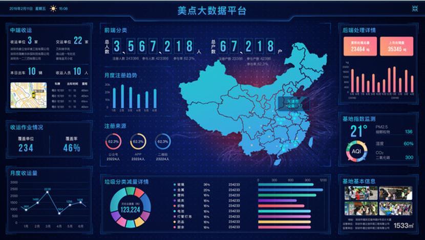 深圳市盐田区互联网+垃圾分类项目案例